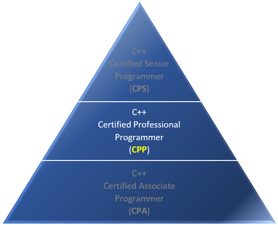 Cpp C Certified Professional Programmer Certification
