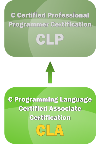 CLA - C Programming Language Certified Associate Certification | C++ ...